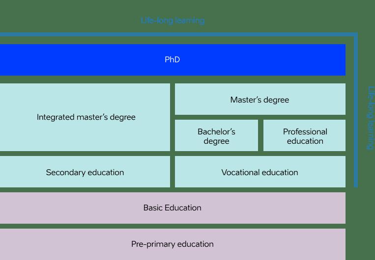 educsystem