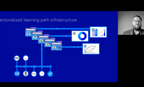 Personalized learning path infrastructure