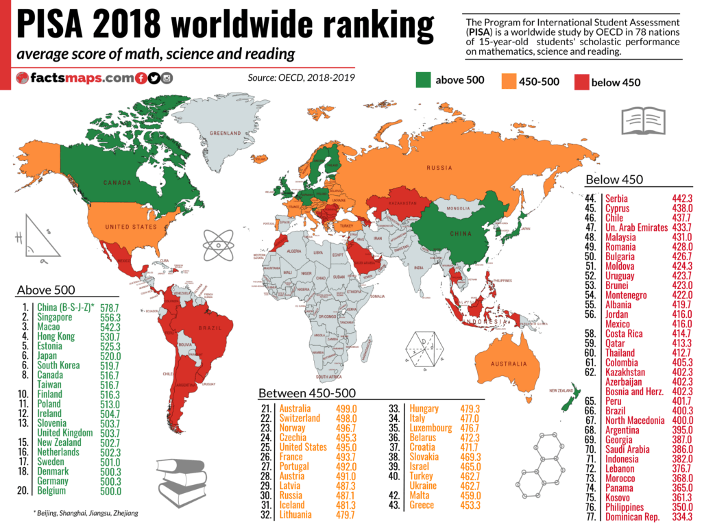 PISA 2018 results by country